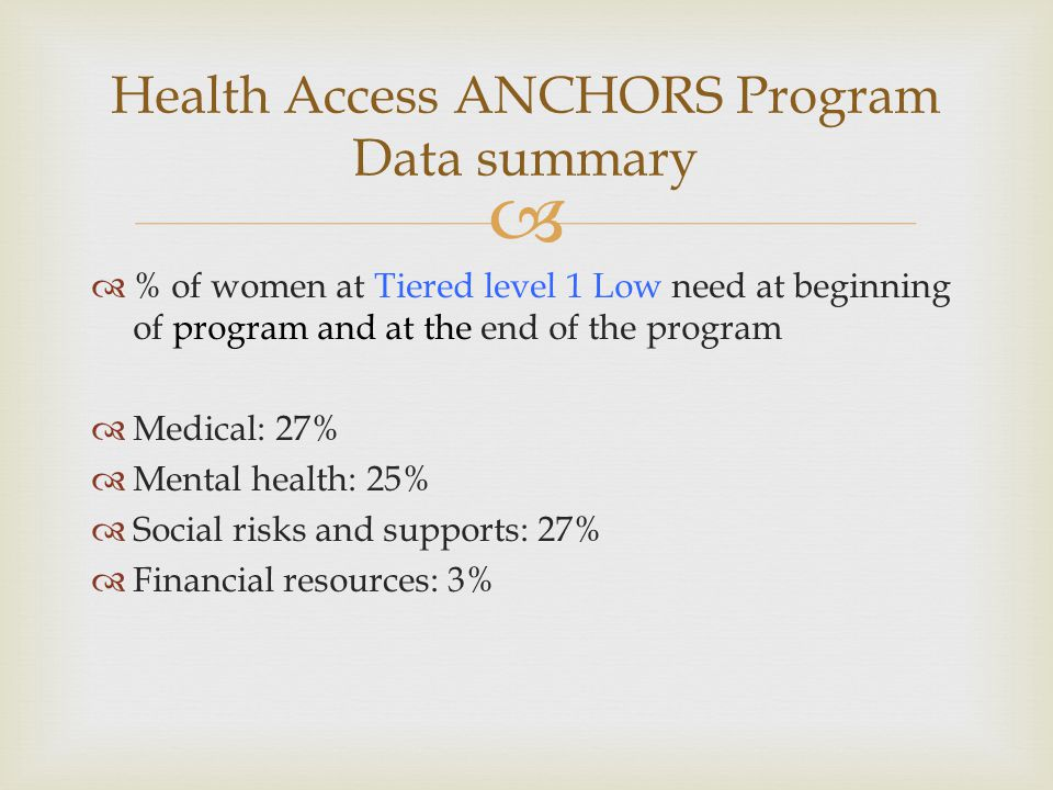   % of women at Tiered level 1 Low need at beginning of program and at the end of the program  Medical: 27%  Mental health: 25%  Social risks and