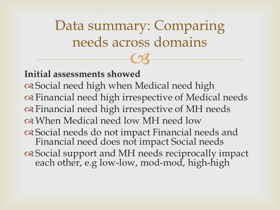  Initial assessments showed  Social need high when Medical need high  Financial need high irrespective of Medical needs  Financial need high irres