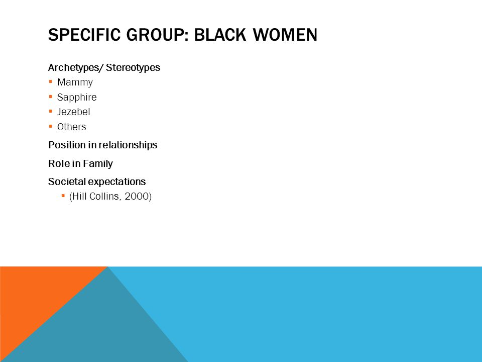 SPECIFIC GROUP: BLACK WOMEN Archetypes/ Stereotypes  Mammy  Sapphire  Jezebel  Others Position in relationships Role in Family Societal expectations  (Hill Collins, 2000)
