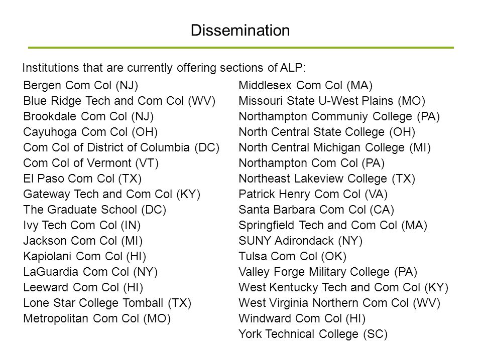 Dissemination Institutions that are currently offering sections of ALP: Bergen Com Col (NJ) Blue Ridge Tech and Com Col (WV) Brookdale Com Col (NJ) Ca