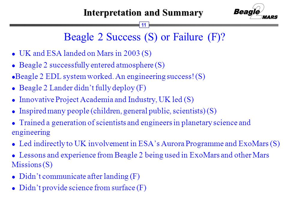 Interpretation and Summary 11 Beagle 2 Success (S) or Failure (F)? UK and ESA landed on Mars in 2003 (S) Beagle 2 successfully entered atmosphere (S)