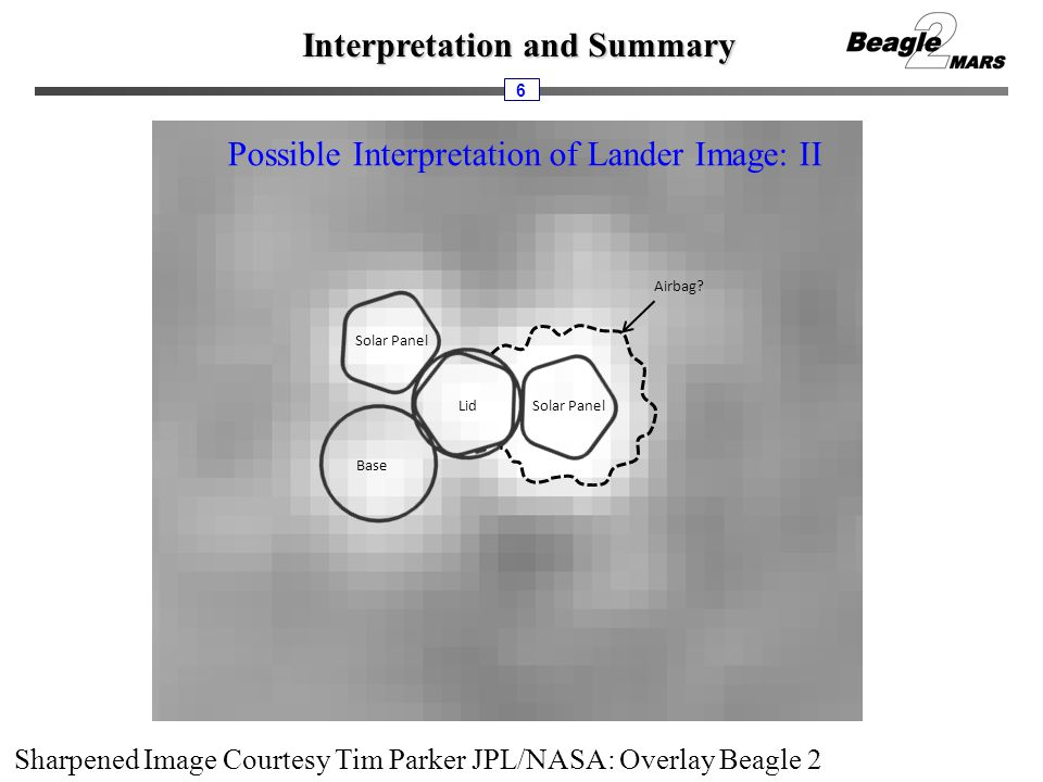 Interpretation and Summary 6 Solar Panel Airbag? Lid Base Possible Interpretation of Lander Image: II Sharpened Image Courtesy Tim Parker JPL/NASA: Ov