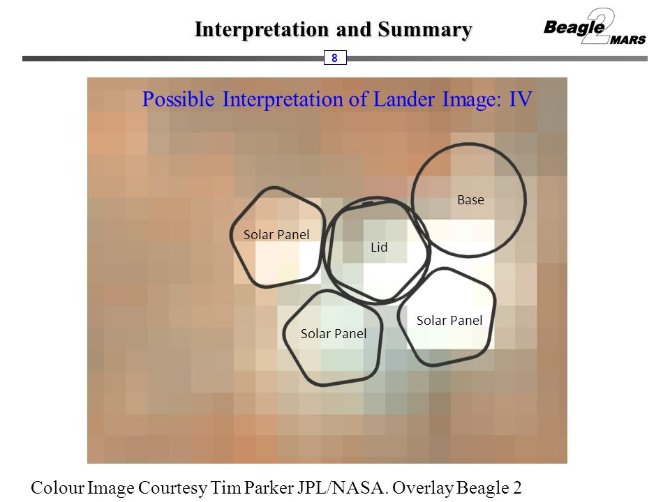 Interpretation and Summary 8 Solar Panel Lid Base Solar Panel Possible Interpretation of Lander Image: IV Colour Image Courtesy Tim Parker JPL/NASA. O