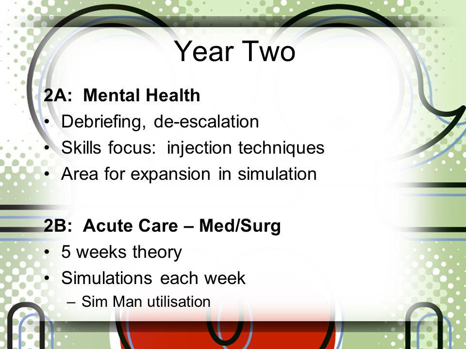 Nursing Management On-going monitoring vital signs & observations Positioning Medication administration