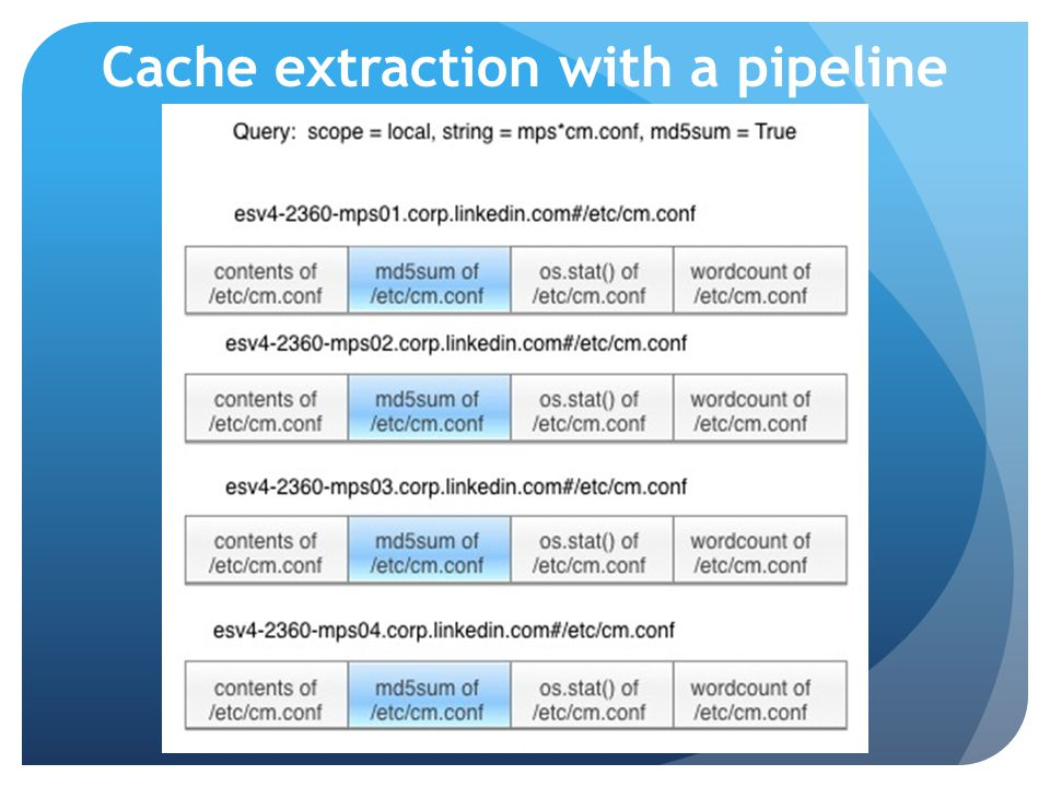 Cache extraction with a pipeline