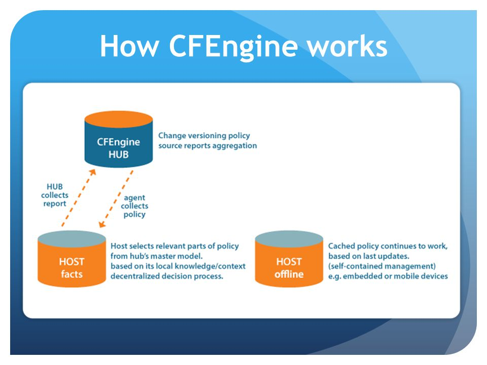 CFEngine reduces operational costs Using CFEngine automation is more effective than hiring additional headcount Stop fighting fires every day  Allow operations to focus on tomorrow's problems  Stay ahead of the curve  Keeping the lights on is automated  Respond to outages rapidly