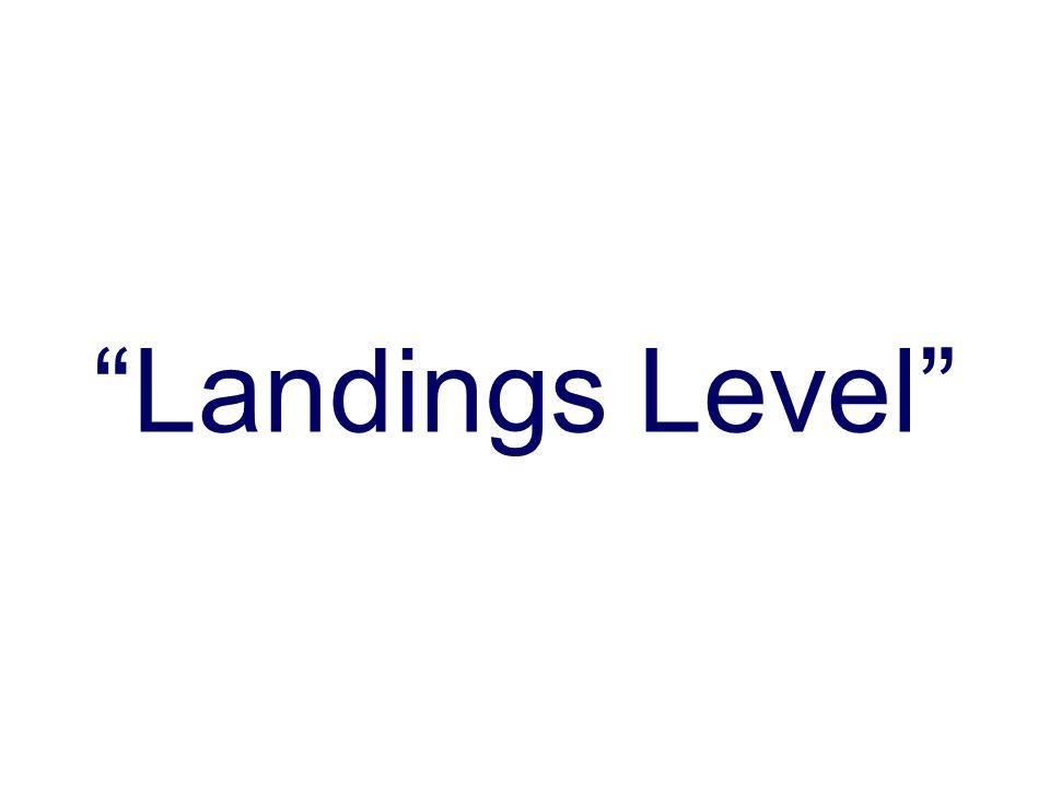 Landings Level