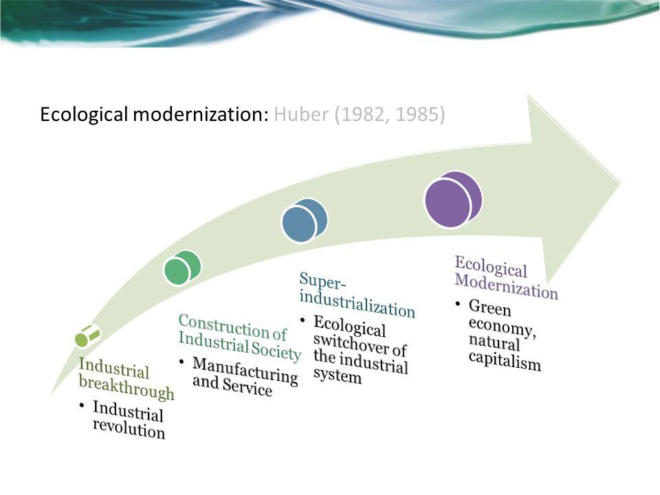 Ecological modernization: Huber (1982, 1985)