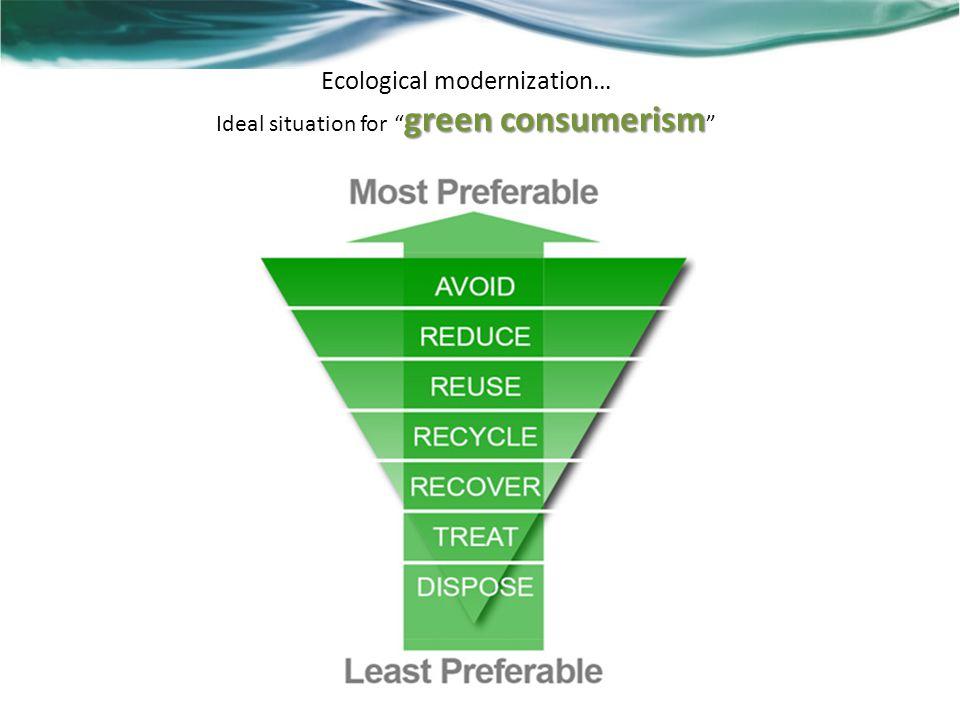 "green consumerism Ecological modernization… Ideal situation for "" green consumerism """