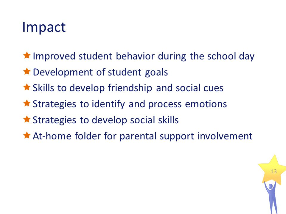 Impact  Improved student behavior during the school day  Development of student goals  Skills to develop friendship and social cues  Strategies to identify and process emotions  Strategies to develop social skills  At-home folder for parental support involvement 13