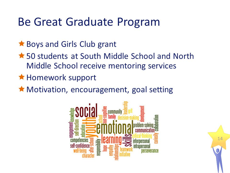 Be Great Graduate Program  Boys and Girls Club grant  50 students at South Middle School and North Middle School receive mentoring services  Homework support  Motivation, encouragement, goal setting 14