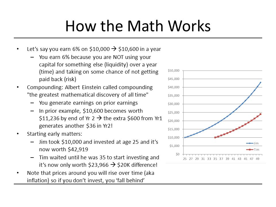 How the Math Works Let's say you earn 6% on $10,000  $10,600 in a year – You earn 6% because you are NOT using your capital for something else (liqui