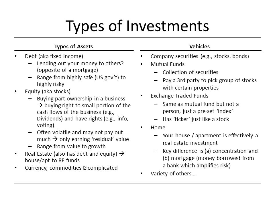 Types of Investments Types of Assets Debt (aka fixed-income) – Lending out your money to others? (opposite of a mortgage) – Range from highly safe (US