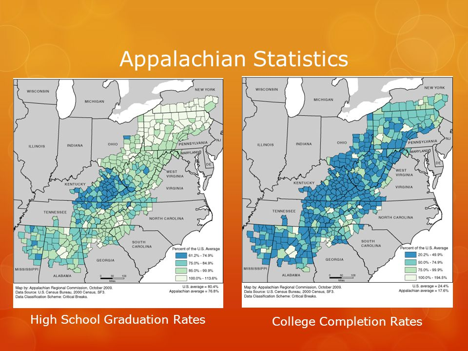 Bryan & Simmons (2009)  Study on First-Generation Appalachian College Students  Qualitative research—Content analysis  10 Participants—5 male & 5 female  Racial Breakdown—9 White Americans and 1 Korean American