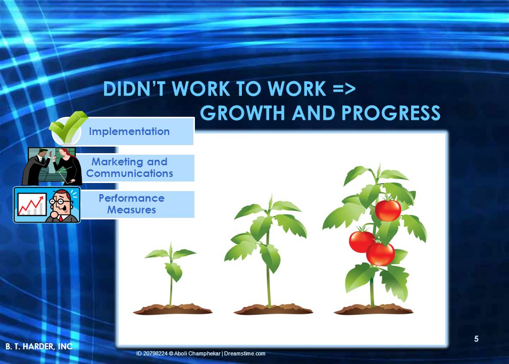 DIDN'T WORK TO WORK => GROWTH AND PROGRESS ID 20798224 © Aboli Champhekar | Dreamstime.com Implementation Marketing and Communications Performance Measures 5 B.
