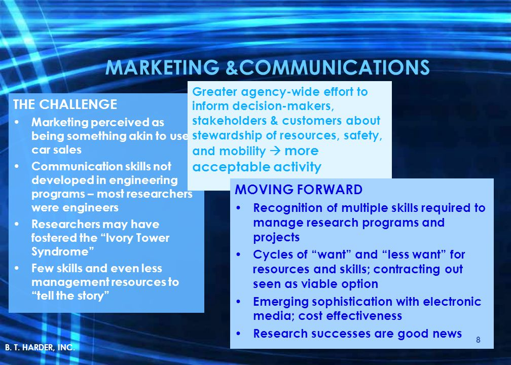 MARKETING &COMMUNICATIONS THE CHALLENGE Marketing perceived as being something akin to used car sales Communication skills not developed in engineering programs – most researchers were engineers Researchers may have fostered the Ivory Tower Syndrome Few skills and even less management resources to tell the story Greater agency-wide effort to inform decision-makers, stakeholders & customers about stewardship of resources, safety, and mobility  more acceptable activity MOVING FORWARD Recognition of multiple skills required to manage research programs and projects Cycles of want and less want for resources and skills; contracting out seen as viable option Emerging sophistication with electronic media; cost effectiveness Research successes are good news 8 B.