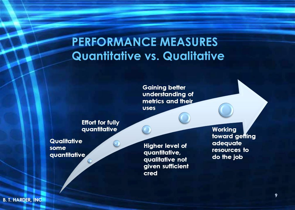 PERFORMANCE MEASURES Quantitative vs. Qualitative Qualitative some quantitative Effort for fully quantitative Higher level of quantitative, qualitativ