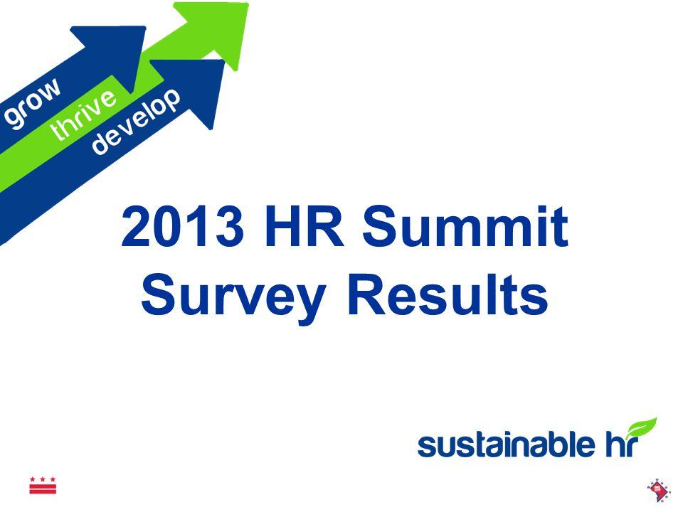 2013 HR Summit Survey Results