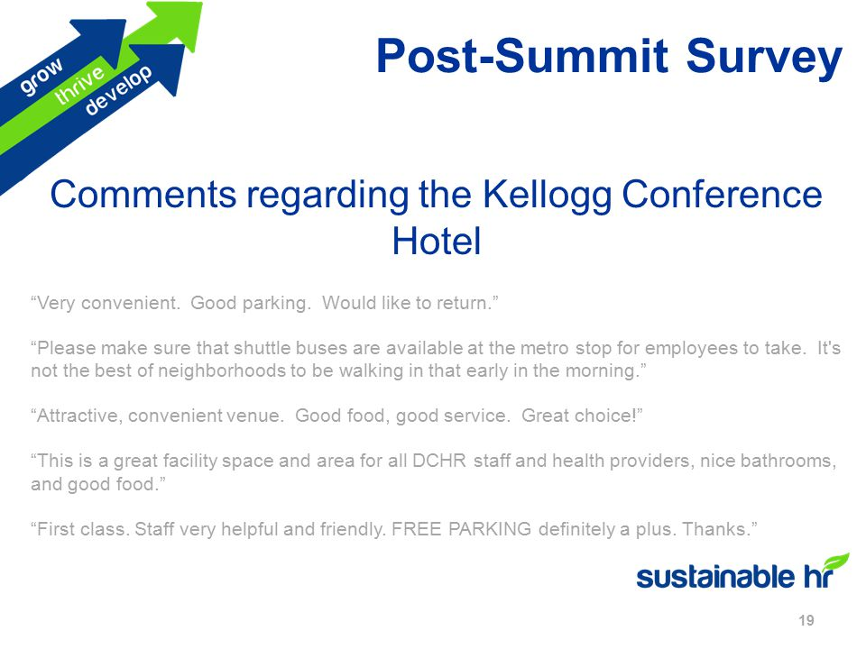 Post-Summit Survey 19 Comments regarding the Kellogg Conference Hotel Very convenient.