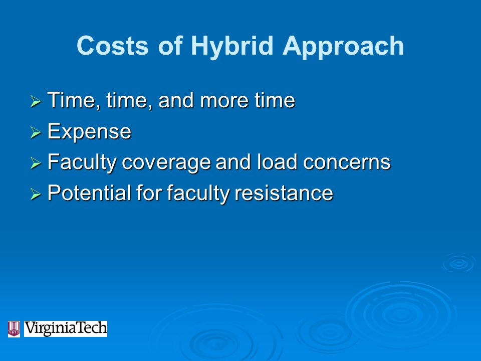 Costs of Hybrid Approach  Time, time, and more time  Expense  Faculty coverage and load concerns  Potential for faculty resistance