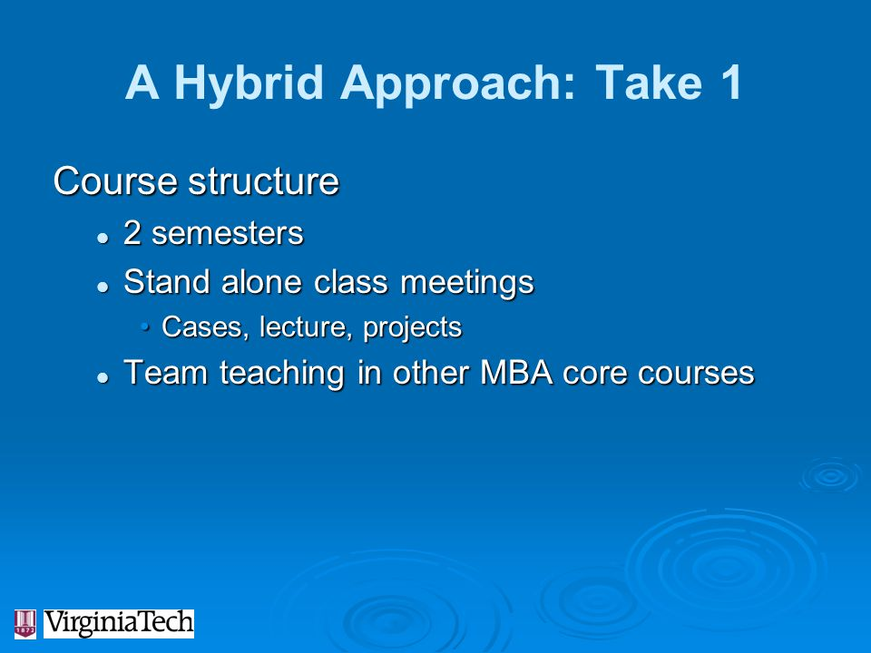A Hybrid Approach: Take 1 Course structure 2 semesters 2 semesters Stand alone class meetings Stand alone class meetings Cases, lecture, projectsCases