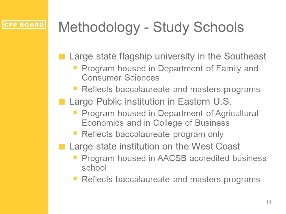 Methodology - Study Schools ■ Large state flagship university in the Southeast  Program housed in Department of Family and Consumer Sciences  Reflects baccalaureate and masters programs ■ Large Public institution in Eastern U.S.