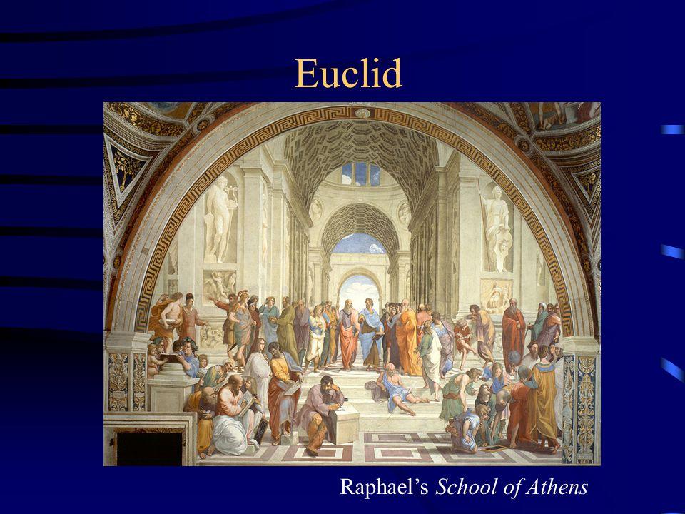 Euclid Raphael's School of Athens
