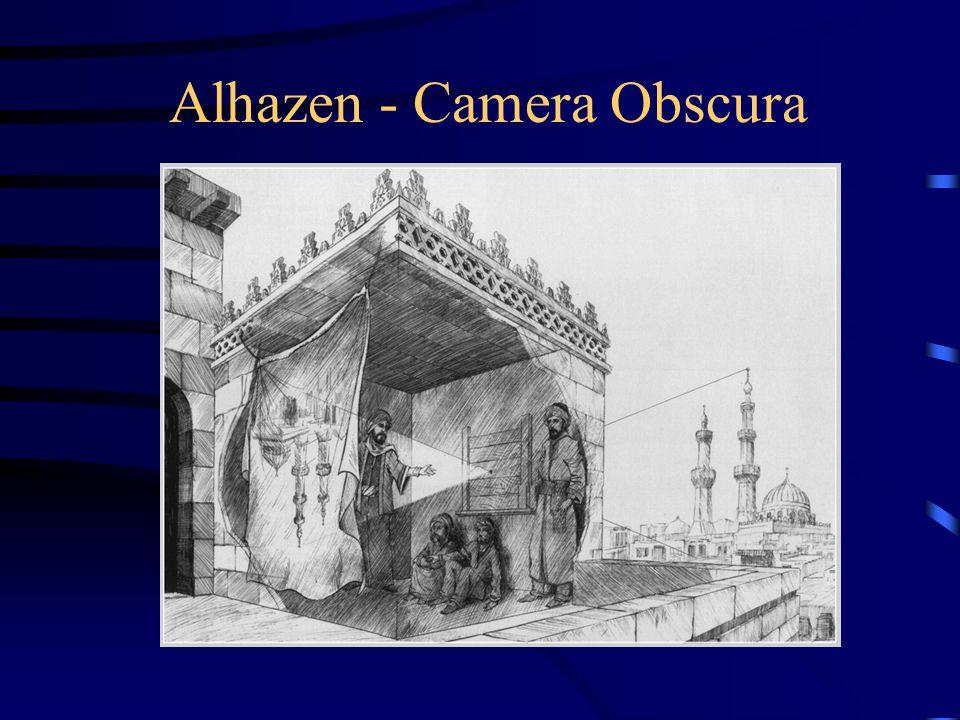 Alhazen - Camera Obscura