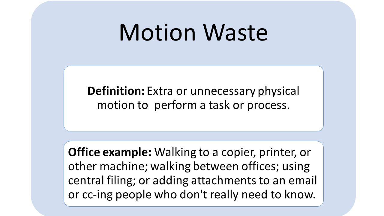 People Waste Definition: Not fully engaging (or misplacing) the talent of a team member Office example: A person has knowledge of a software program, but others don't know about or tap into that knowledge.