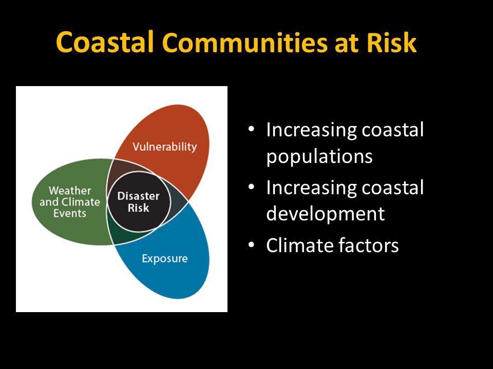 Coastal Communities at Risk Increasing coastal populations Increasing coastal development Climate factors