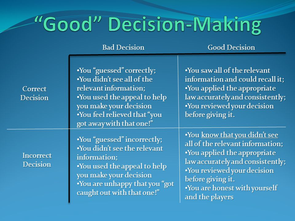 """Correct Decision Incorrect Decision Good Decision Bad Decision You """"guessed"""" correctly; You """"guessed"""" correctly; You didn't see all of the relevant in"""