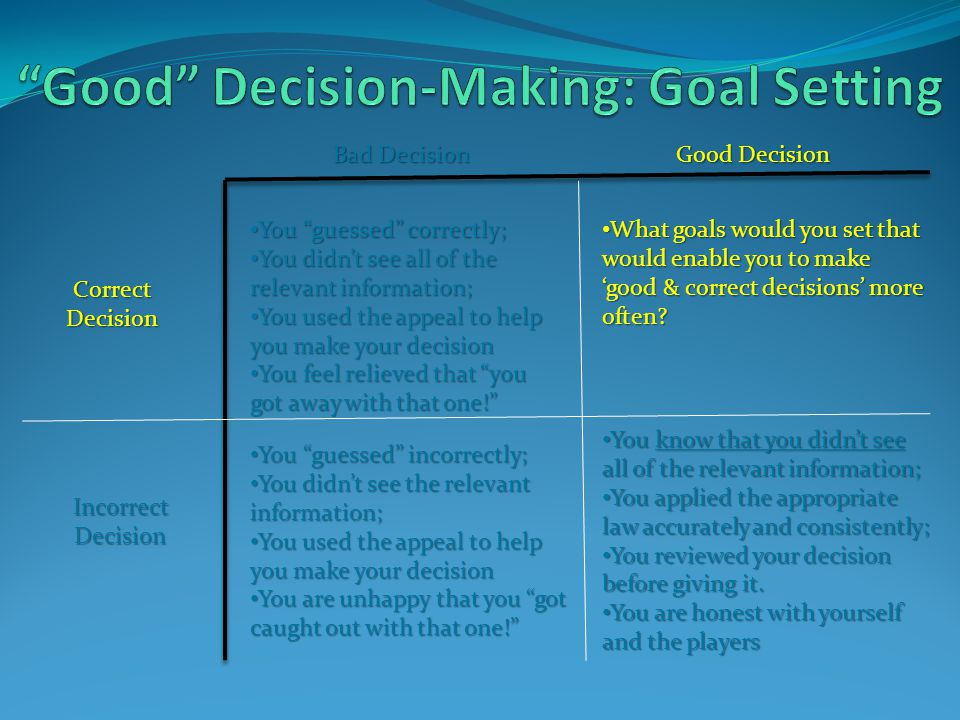 Correct Decision Incorrect Decision Good Decision Bad Decision You guessed correctly; You guessed correctly; You didn't see all of the relevant information; You didn't see all of the relevant information; You used the appeal to help you make your decision You used the appeal to help you make your decision You feel relieved that you got away with that one! You feel relieved that you got away with that one! You guessed incorrectly; You guessed incorrectly; You didn't see the relevant information; You didn't see the relevant information; You used the appeal to help you make your decision You used the appeal to help you make your decision You are unhappy that you got caught out with that one! You are unhappy that you got caught out with that one! What goals would you set that would enable you to make 'good & correct decisions' more often.