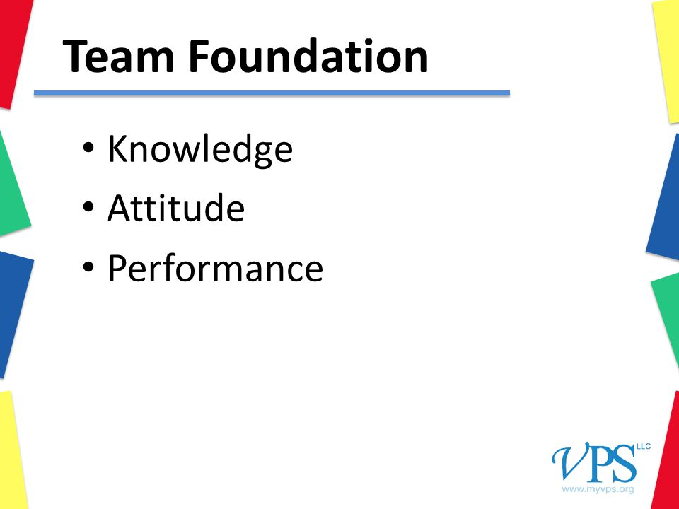 Team Foundation Knowledge Attitude Performance