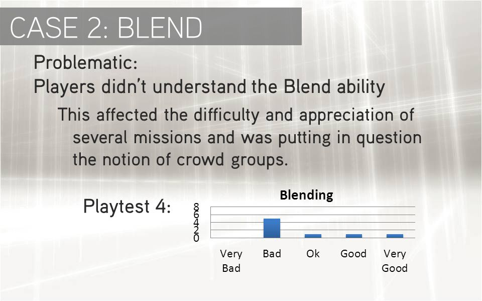 CASE 2: BLEND Problematic: Players didn't understand the Blend ability This affected the difficulty and appreciation of several missions and was putting in question the notion of crowd groups.