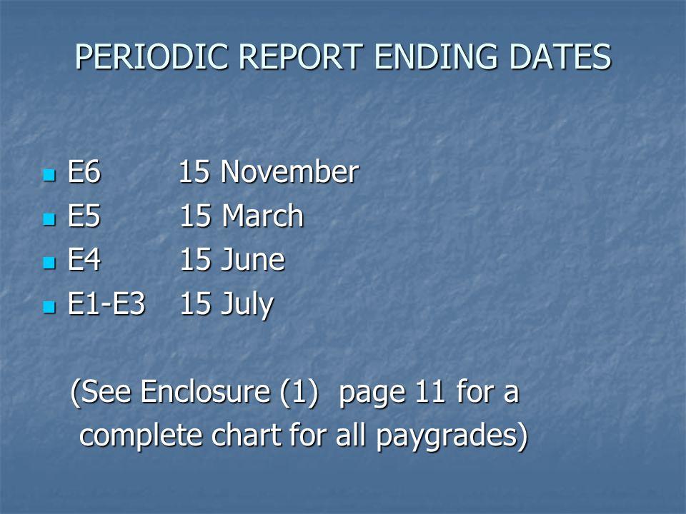PERIODIC REPORT ENDING DATES E6 15 November E6 15 November E515 March E515 March E415 June E415 June E1-E315 July E1-E315 July (See Enclosure (1) page
