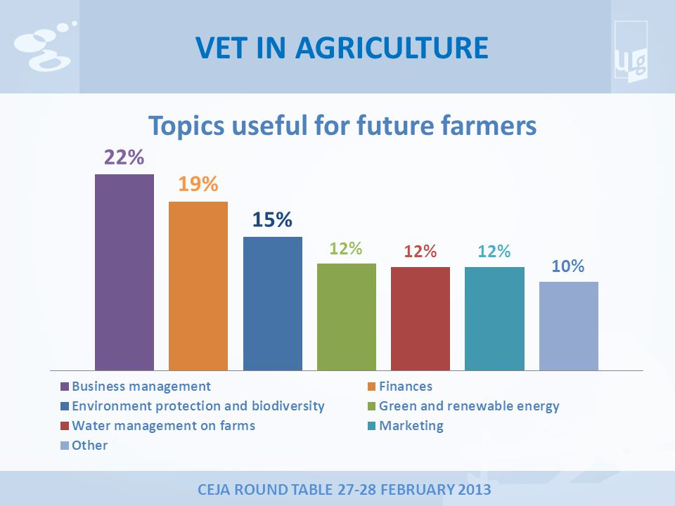 CEJA ROUND TABLE 27-28 FEBRUARY 2013 VET IN AGRICULTURE