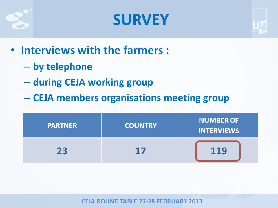 CEJA ROUND TABLE 27-28 FEBRUARY 2013 SURVEY Interviews with the farmers : – by telephone – during CEJA working group – CEJA members organisations meeting group PARTNERCOUNTRY NUMBER OF INTERVIEWS 2317119