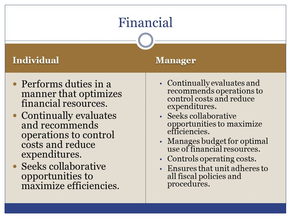 Individual Manager Performs duties in a manner that optimizes financial resources. Continually evaluates and recommends operations to control costs an