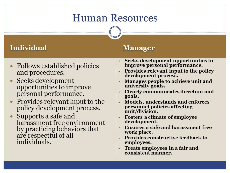 Individual Manager Follows established policies and procedures. Seeks development opportunities to improve personal performance. Provides relevant inp