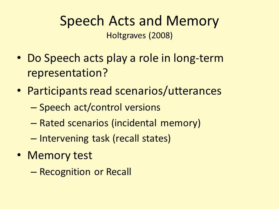 Implicit Speech Act Comprehension Experiments Lexical Decision Procedure (Word/Nonword): – Judge speech act words (e.g., remind) faster after speech act utterances than control utterances Participants vs.