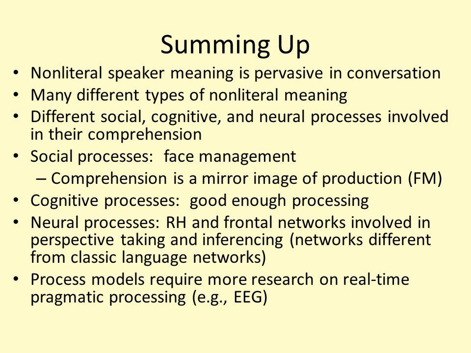 Neural Correlates Basnakova et al., 2011 fMRI while comprehending indirect replies Face-saving vs.