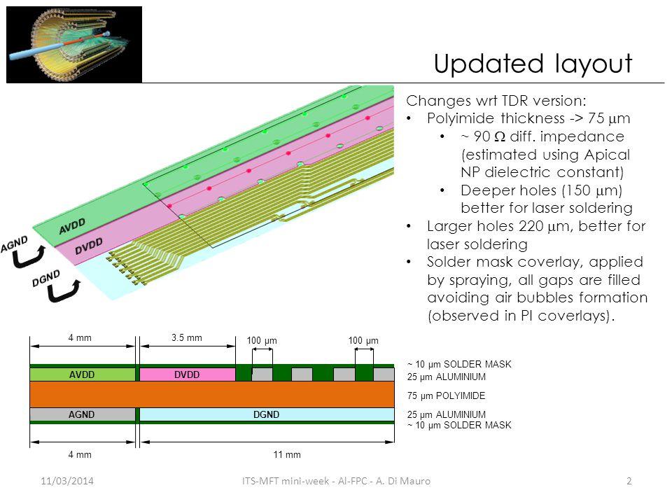 Updated layout 11/03/2014ITS-MFT mini-week - Al-FPC - A.