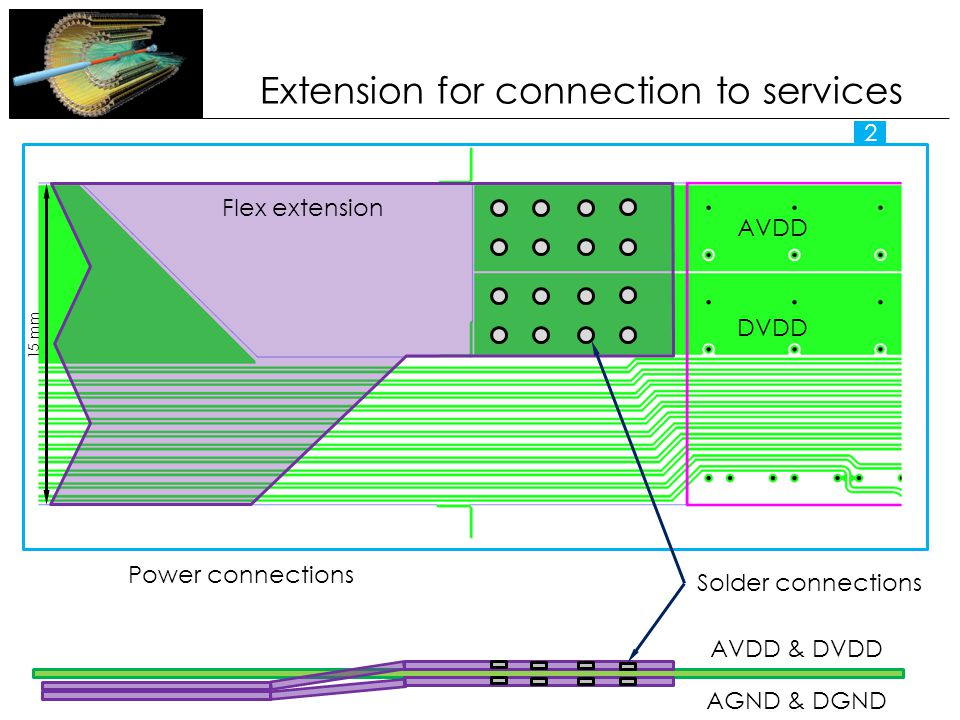 AVDD DVDD 2 Power connections Solder connections Flex extension AVDD & DVDD AGND & DGND 15 mm Extension for connection to services