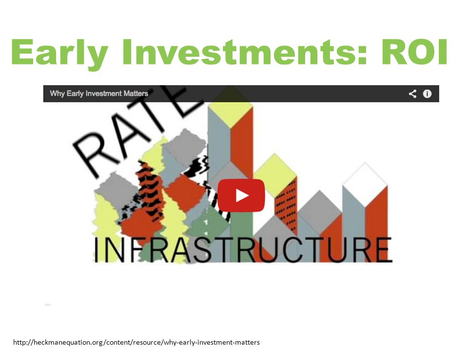 Early Investments: ROI