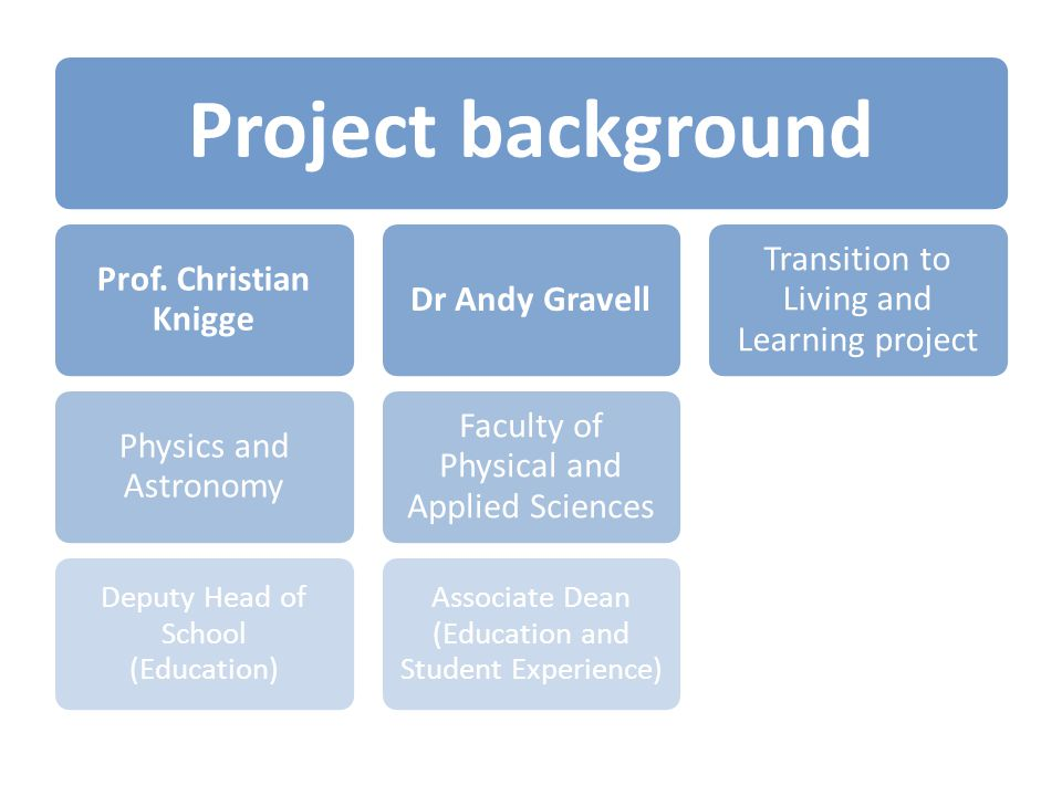 Project background Prof. Christian Knigge Physics and Astronomy Deputy Head of School (Education) Dr Andy Gravell Faculty of Physical and Applied Scie