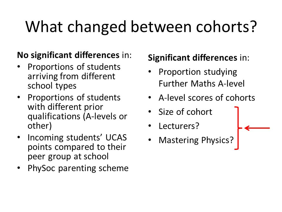 What changed between cohorts? No significant differences in: Proportions of students arriving from different school types Proportions of students with
