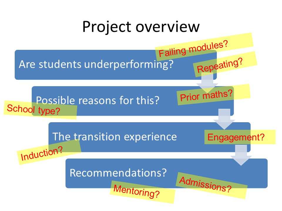 How can we explain (and try to predict) variation in student performance?