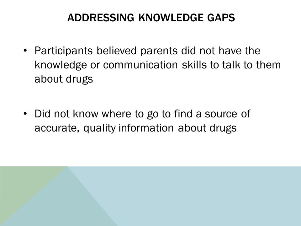 ADDRESSING KNOWLEDGE GAPS Participants believed parents did not have the knowledge or communication skills to talk to them about drugs Did not know wh