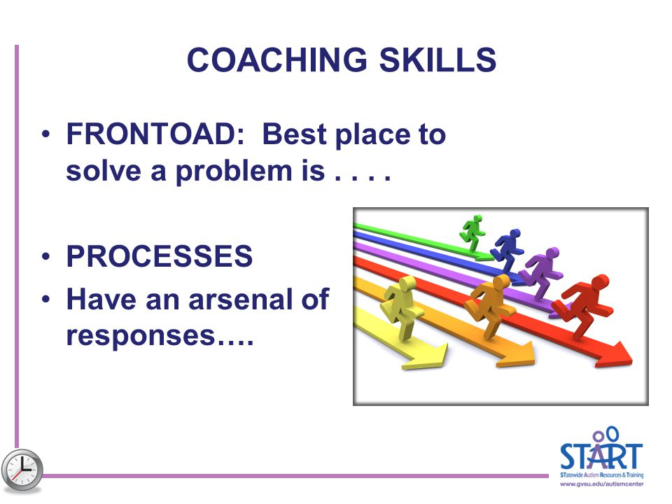 COACHING SKILLS FRONTOAD: Best place to solve a problem is.... PROCESSES Have an arsenal of responses….