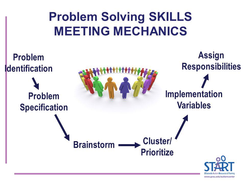 Problem Solving SKILLS MEETING MECHANICS Problem Identification Problem Specification Brainstorm Cluster/ Prioritize Implementation Variables Assign R